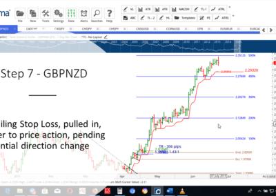Step 7 - GBPNZD AF
