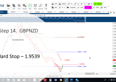 Step 14 GBPNZD DT