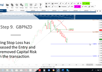 Step 9 GBPNZD DT